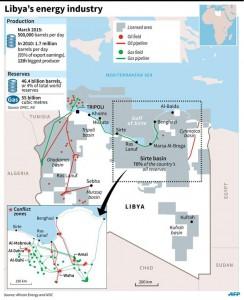 Tripoli energy