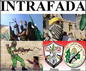 intrafada-hamas-fatah-focus-on-israel