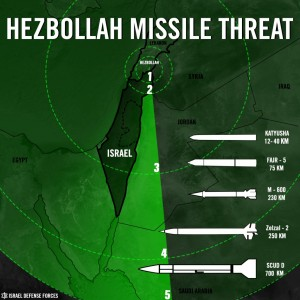 Hezbollah-map-missile-threat
