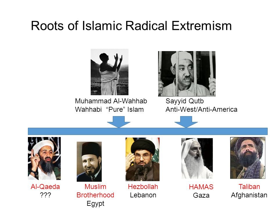 The secret Islamist Society that nurtured Jihadist terrorism